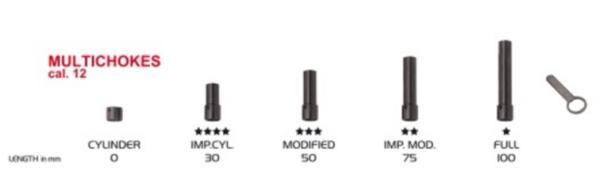 FABARM Multichoke-Schlüssel
