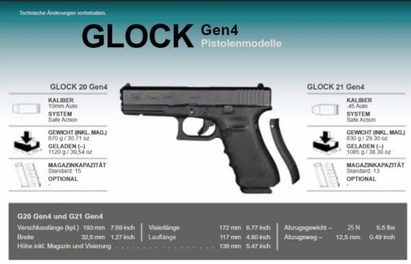 GLOCK Mod. 20 Gen 4