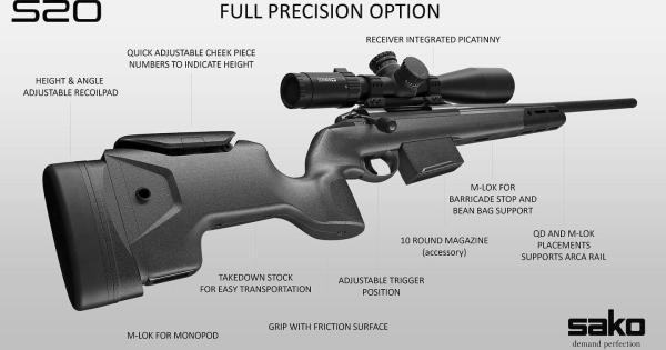 SAKO Mod. S20 Precision